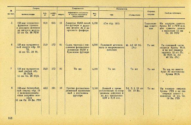 Гильза от 150-мм тяжёлой полевой гаубицы 15 cm sFH 18 B619692152ae