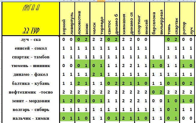 VII Чемпионат прогнозистов форума Onedivision - Лига А   - Страница 9 Eb868ed39267