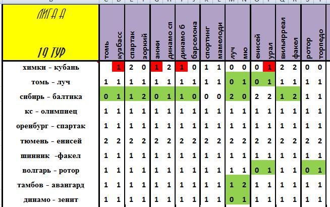 VIII Чемпионат прогнозистов форума Onedivision - Лига А - Страница 5 D7bfddc94c71