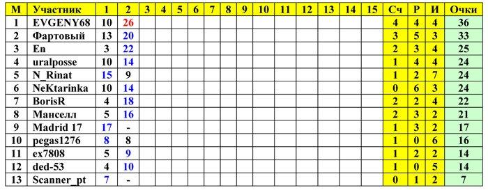 Лига 1 (Франция) - Страница 2 C7e4c125b49b