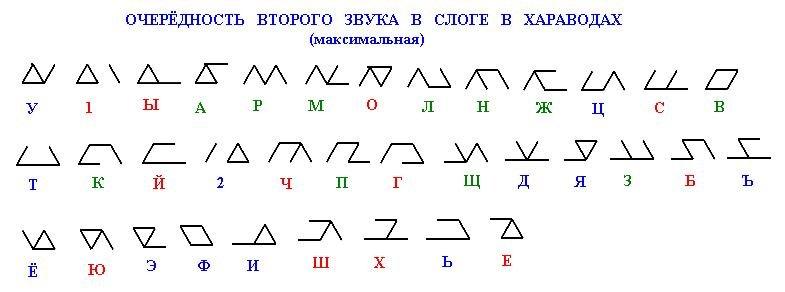 Топологии Рун Русского Рода 47da61fe3102