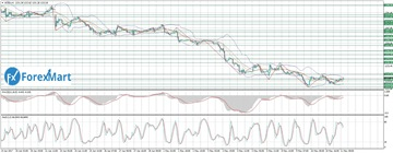 Аналитика от компании ForexMart - Страница 16 B7c8ec9b44c0t