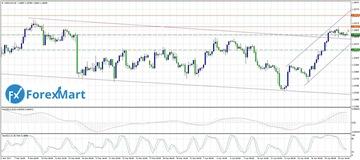 Аналитика от компании ForexMart - Страница 16 8f17b7d7b2a6t