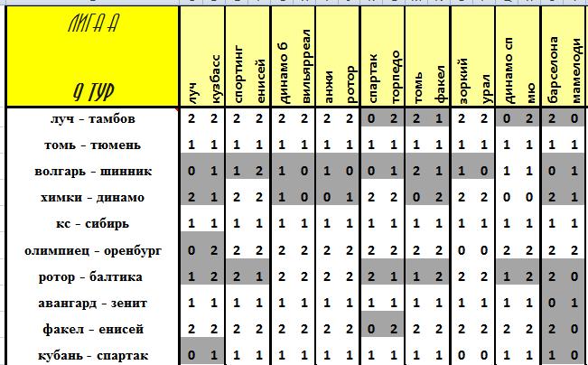 VIII Чемпионат прогнозистов форума Onedivision - Лига А - Страница 2 0ac9e417cf97