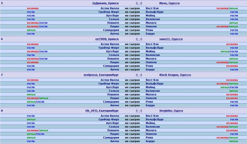 Спартакиада 2013 - Страница 4 9200476ab2a7
