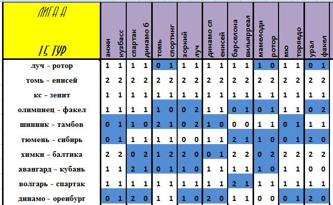 VIII Чемпионат прогнозистов форума Onedivision - Лига А - Страница 4 6e69a33fd24f