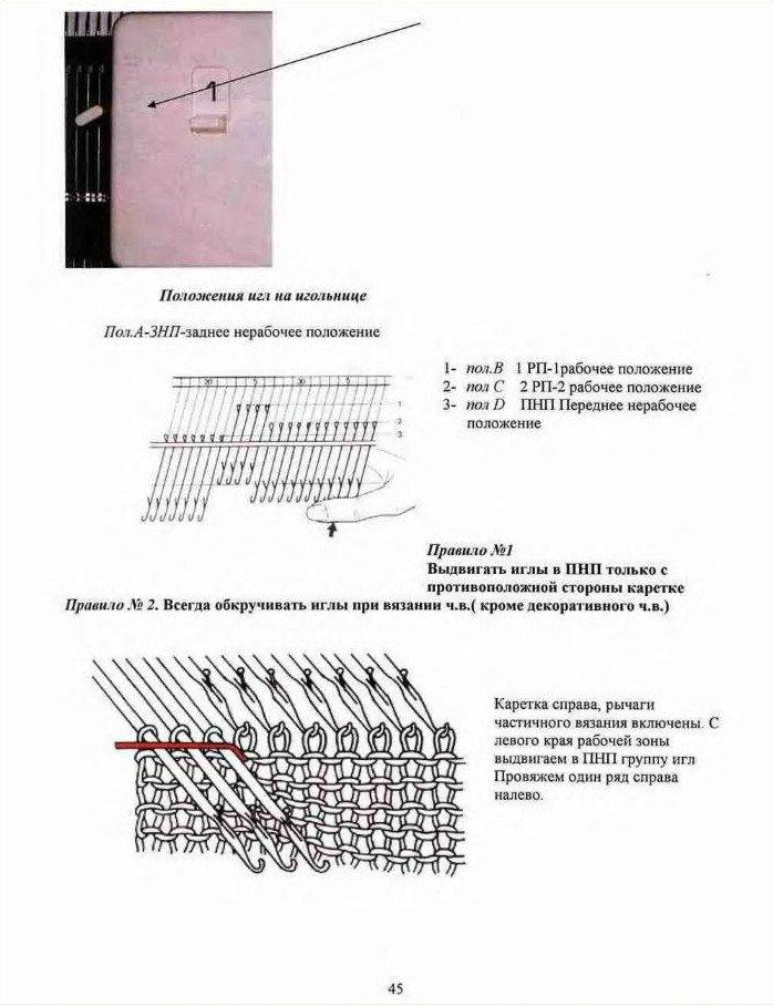 Начальный курс по обучению вязания на вязальной машине SILVER REED   De88512182c2