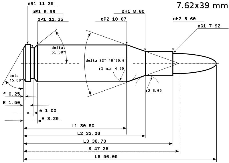 Патрон 7,62×39 мм (макет массо-габаритный) 5b5985be102b