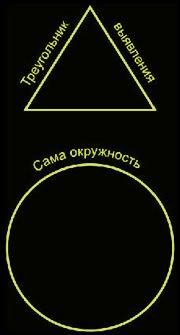 Магический круг 4f8e841f24a6