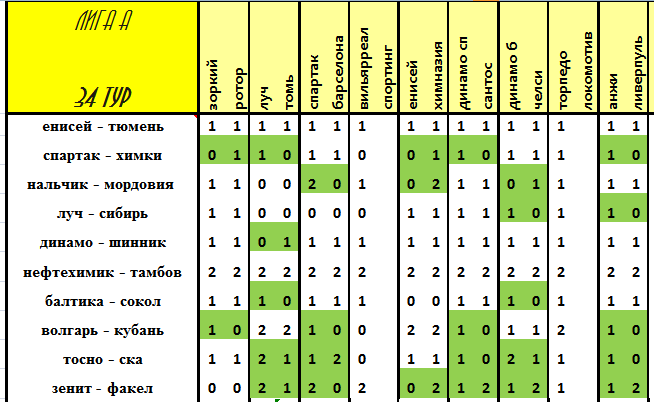 VII Чемпионат прогнозистов форума Onedivision - Лига А   - Страница 9 79aff49f9cb1
