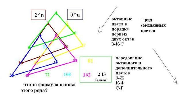 Велимир Хлебников Ccbda78d9611