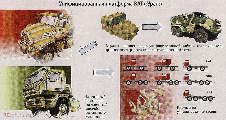 Typhoon MRAP family vechiles - Page 2 43cc786ee94b