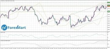 Аналитика от компании ForexMart - Страница 17 A0415d6574bat