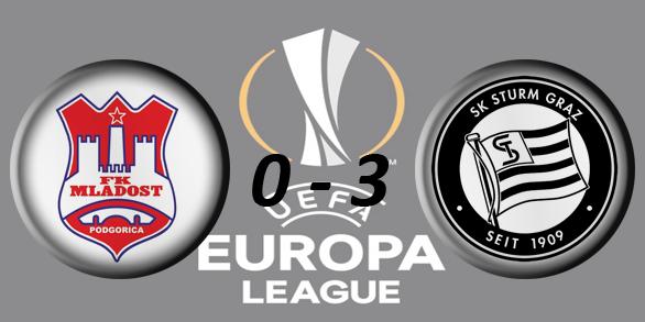Лига Европы УЕФА 2017/2018 402e7c762043