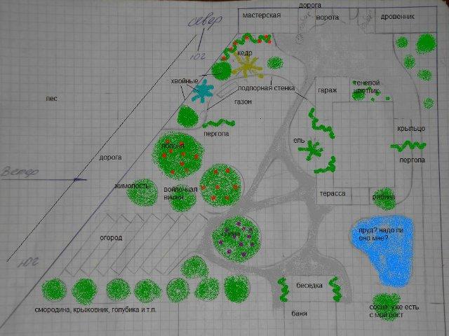 Участок с ноля для нулевого садовода-огородника 40f1fa24f689