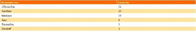 ДиДжеи-Победители прошедшего месяца - Страница 2 108b4e8bd432