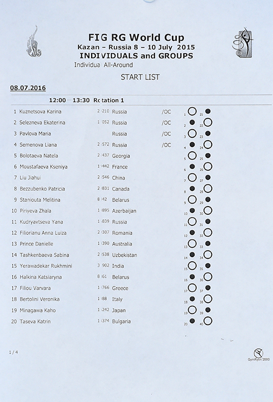 World Cup Kazan, 08-10.07.2016, Kazan (RUS) 3c40a8d8a4a7