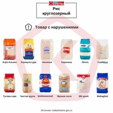 """Наши """"белые"""" и """"чёрные"""" списки продуктов - Страница 10 Ad7c7c523ec6t"""