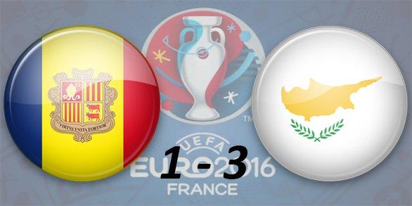 Чемпионат Европы по футболу 2016 5419ccc126c1