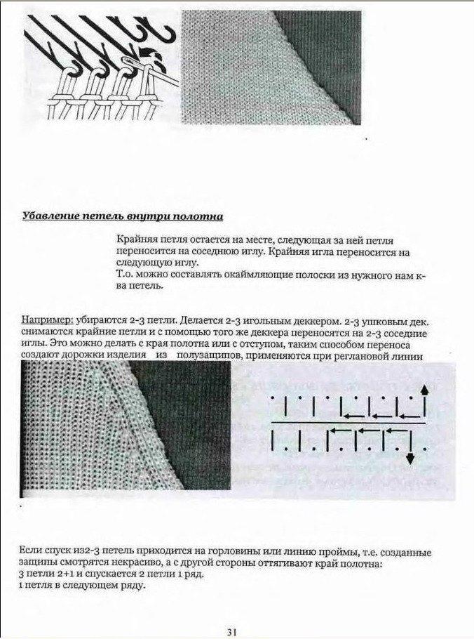 Начальный курс по обучению вязания на вязальной машине SILVER REED   5a866c56b53b