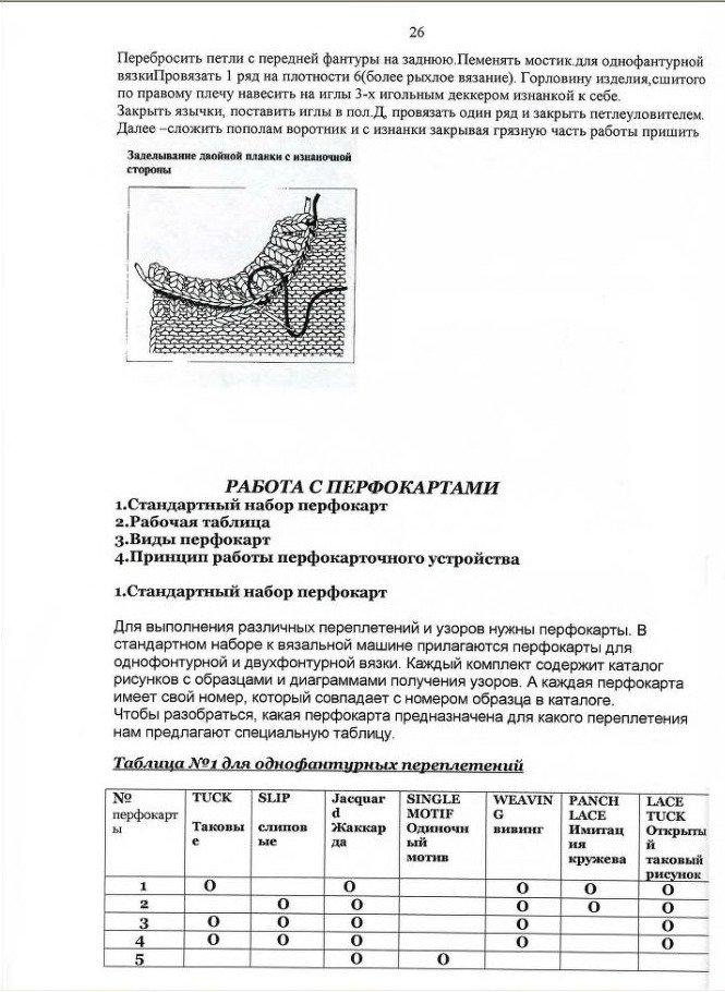 Начальный курс по обучению вязания на вязальной машине SILVER REED   - Страница 3 Bdeb15966a9e