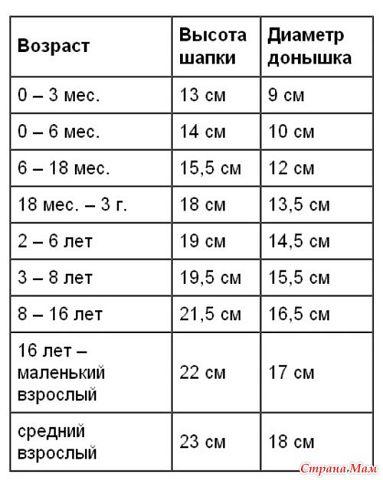 Танины похвастушки - Страница 3 35e1ea989428