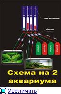 Автоматический Дозатор Жидких Удобрений (жидкости) 4c707343808at