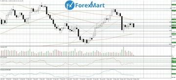 Аналитика от компании ForexMart - Страница 17 50cb4b663083t
