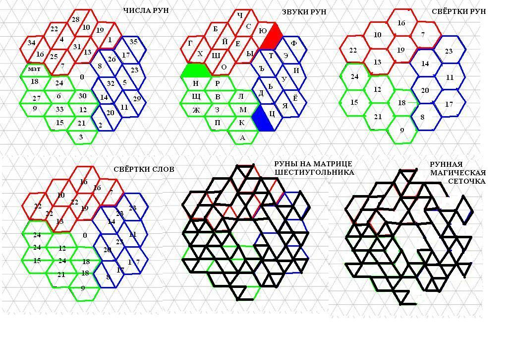 Магический числовой шестиугольник F589cc6a0556