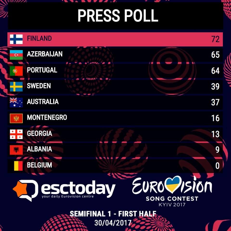 Евровидение - 2017 - Страница 10 C0a8df09436c