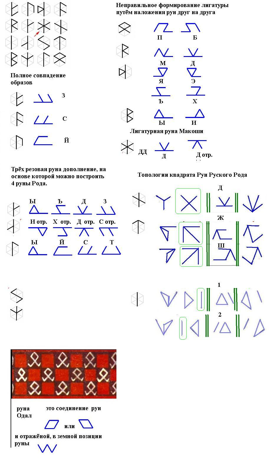 Символы разных народов и руны - Страница 3 3f866cdc8e70
