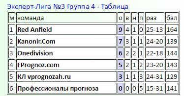 Эксперт-Лига 2017 8219c9d7d4ad