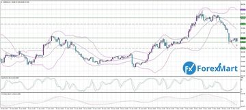 Аналитика от компании ForexMart - Страница 16 66245b78bfcct