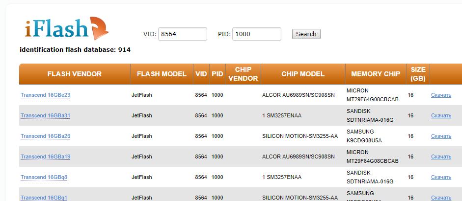 Прошивка контролёра USB.Flash Cf8888e9c8fd