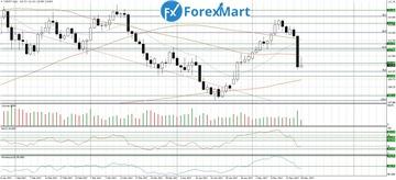 Аналитика от компании ForexMart - Страница 17 861db7b6062et