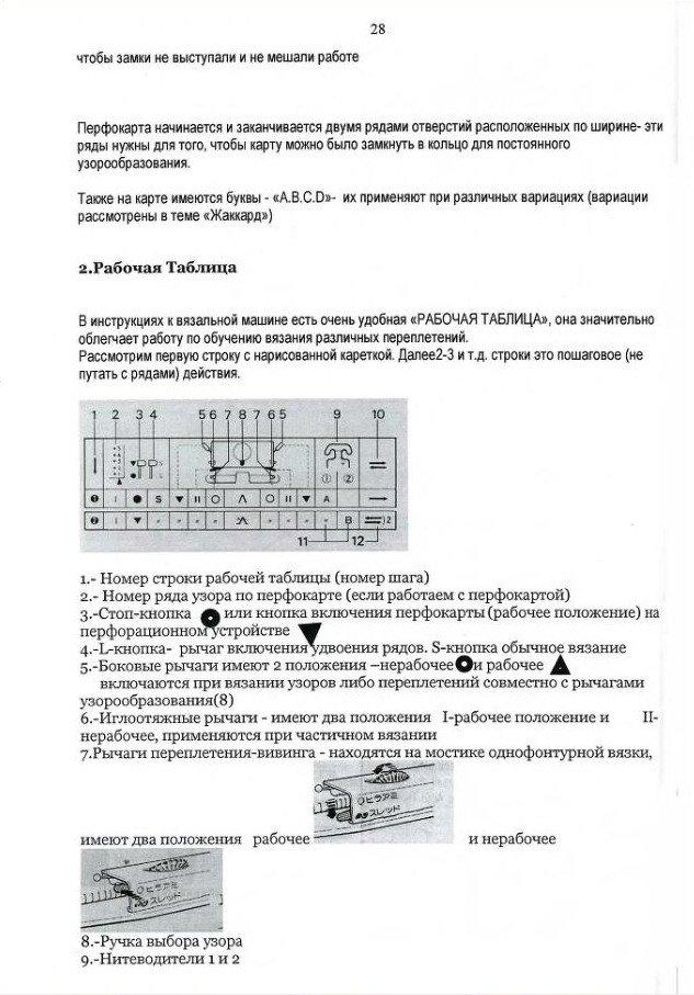 Начальный курс по обучению вязания на вязальной машине SILVER REED   - Страница 3 Eac6e6dcb2fa