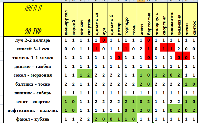 VII Чемпионат прогнозистов форума Onedivision - Лига А   - Страница 7 0c5076384ea1