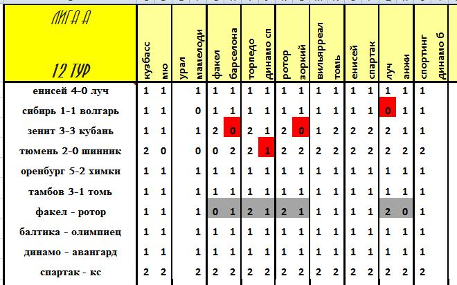 VIII Чемпионат прогнозистов форума Onedivision - Лига А - Страница 3 D898f87200a2