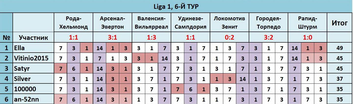 ~ОБЩИЙ РЕЙТИНГ~ - Страница 2 83e043b1cfb0