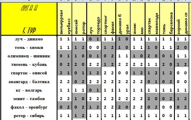 VIII Чемпионат прогнозистов форума Onedivision - Лига А - Страница 2 D4d787624667