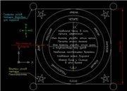 Магический круг - Страница 2 100a5f9658b1t