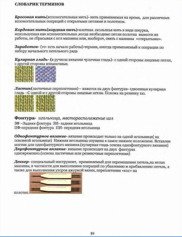 Начальный курс по обучению вязания на вязальной машине SILVER REED   - Страница 2 A701be01647a