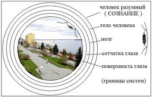 Голографическая Вселенная 0e376896a5d3