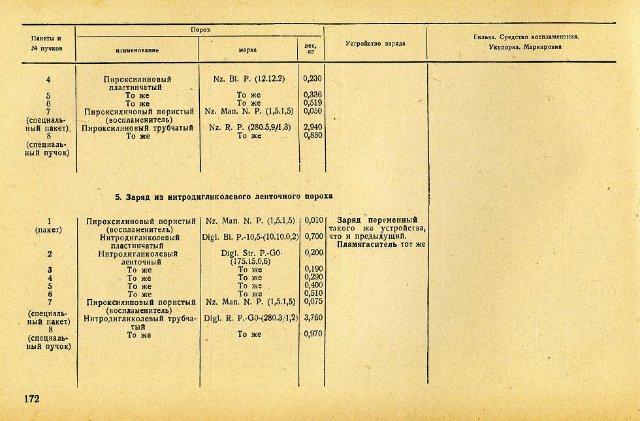 Гильза от 150-мм тяжёлой полевой гаубицы 15 cm sFH 18 728c9d0cb4a3