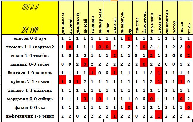 VII Чемпионат прогнозистов форума Onedivision - Лига А   - Страница 7 87973527ed48