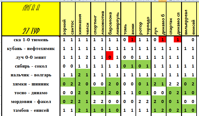VII Чемпионат прогнозистов форума Onedivision - Лига А   - Страница 7 52bd22b22261