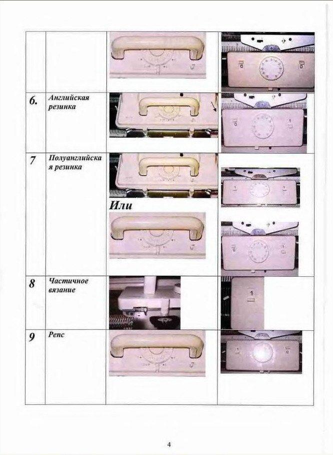 Начальный курс по обучению вязания на вязальной машине SILVER REED   39888f61d993