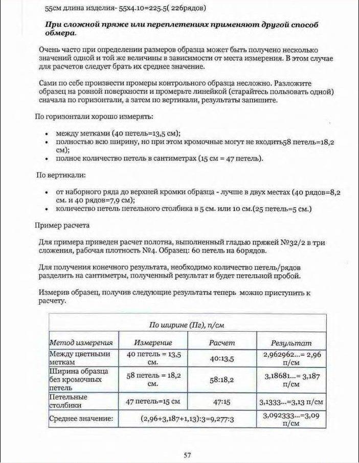 Начальный курс по обучению вязания на вязальной машине SILVER REED   - Страница 2 Fb4f24bbb5f8