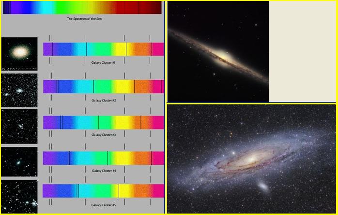 Big Bang ..Big Bullsh*t - Astronomical Redshift is an Artifact of Distance! 6c0d34d3bc77