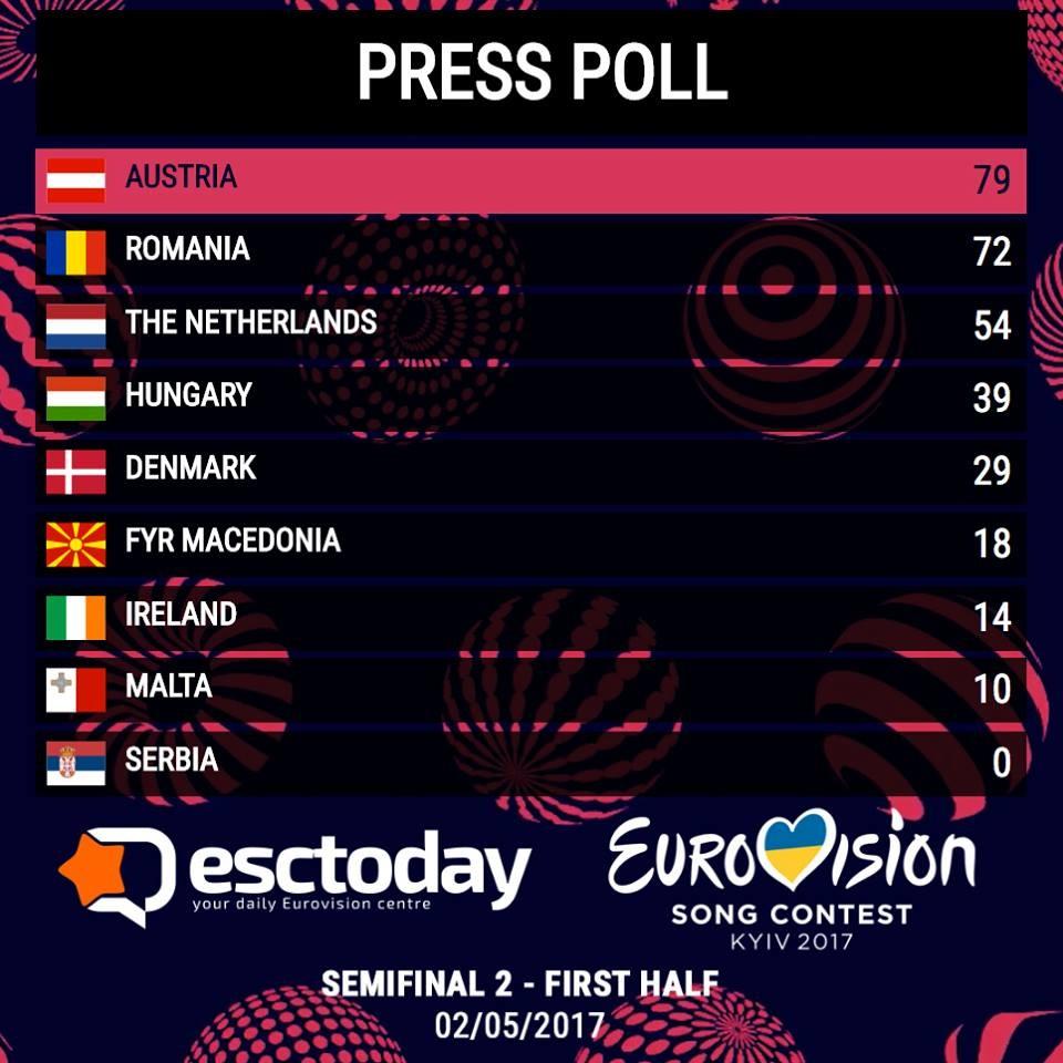 Евровидение - 2017 - Страница 10 9970d44e4990